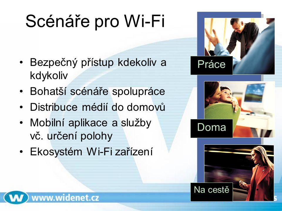 Scénáře pro Wi-Fi Bezpečný přístup kdekoliv a kdykoliv Práce