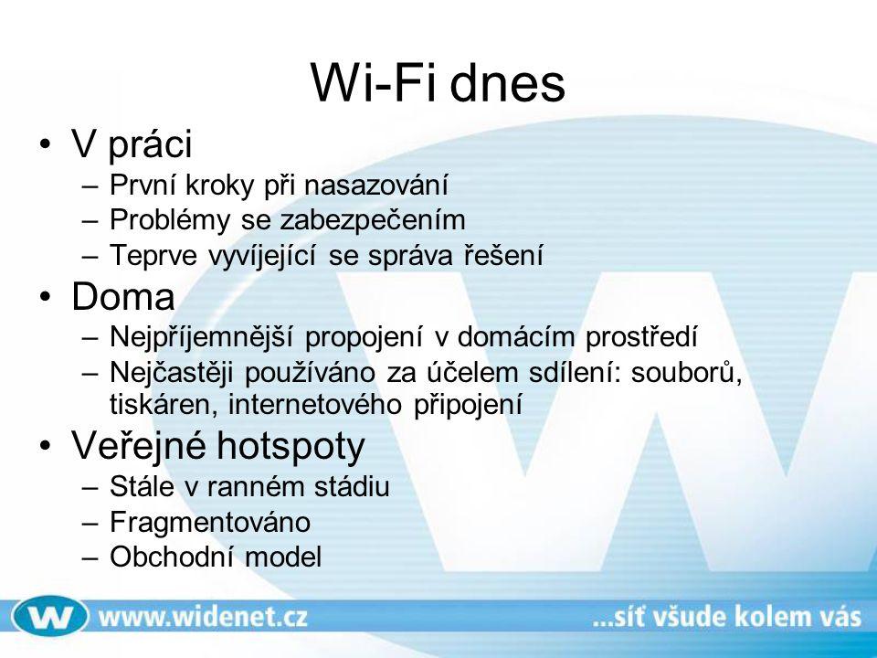 Wi-Fi dnes V práci Doma Veřejné hotspoty První kroky při nasazování