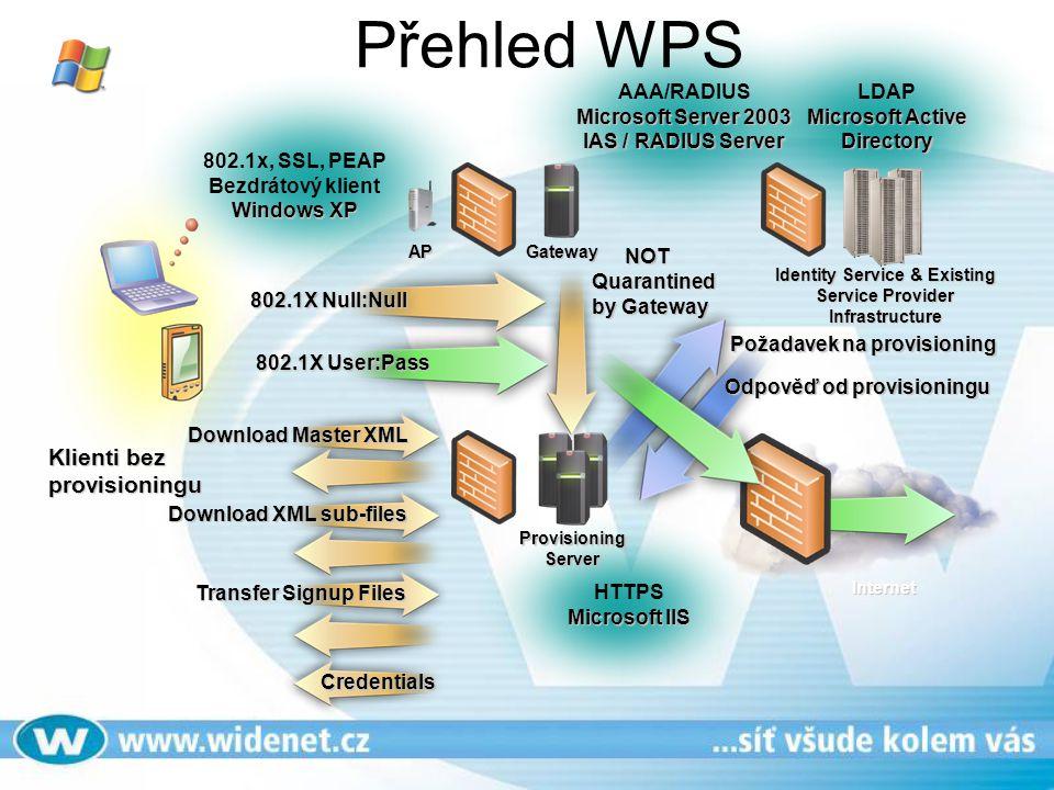 Přehled WPS Klienti bez provisioningu AAA/RADIUS