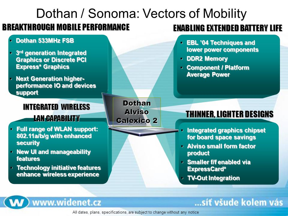 Dothan / Sonoma: Vectors of Mobility