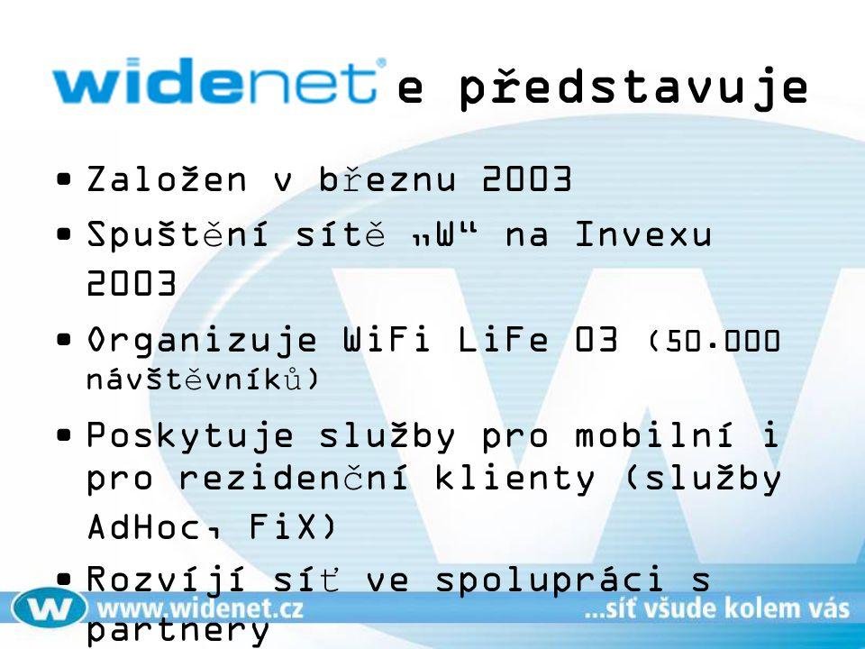 """se představuje Založen v březnu 2003 Spuštění sítě """"W na Invexu 2003"""
