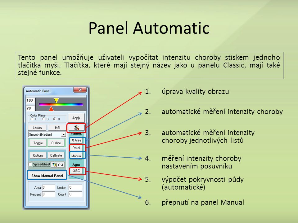 Panel Automatic