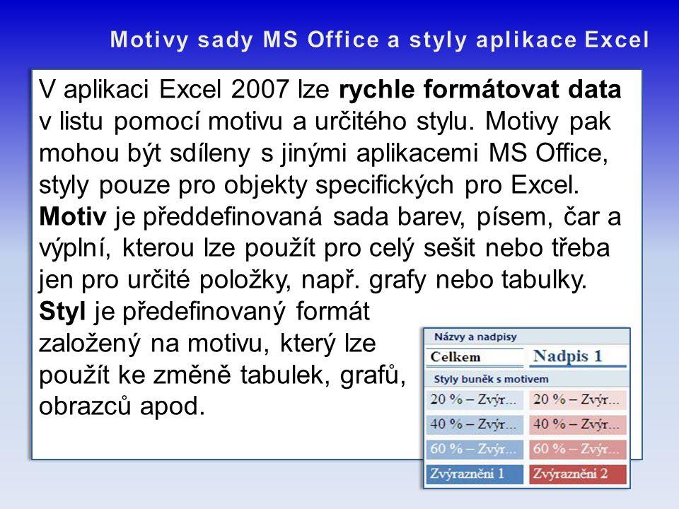 Motivy sady MS Office a styly aplikace Excel