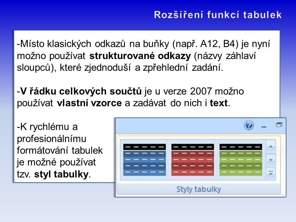 Rozšíření funkcí tabulek