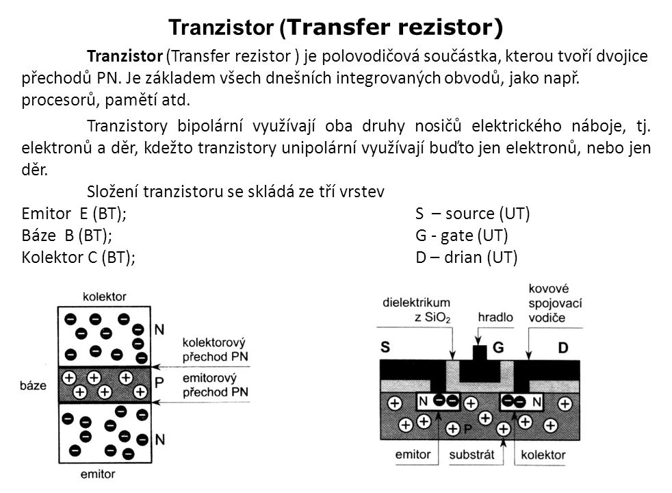 Tranzistor (Transfer rezistor)