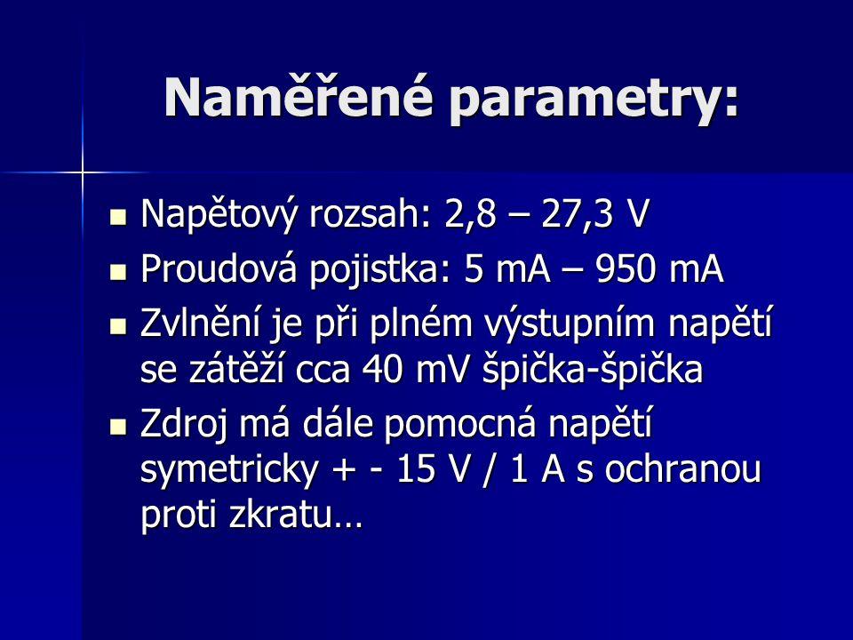 Naměřené parametry: Napětový rozsah: 2,8 – 27,3 V