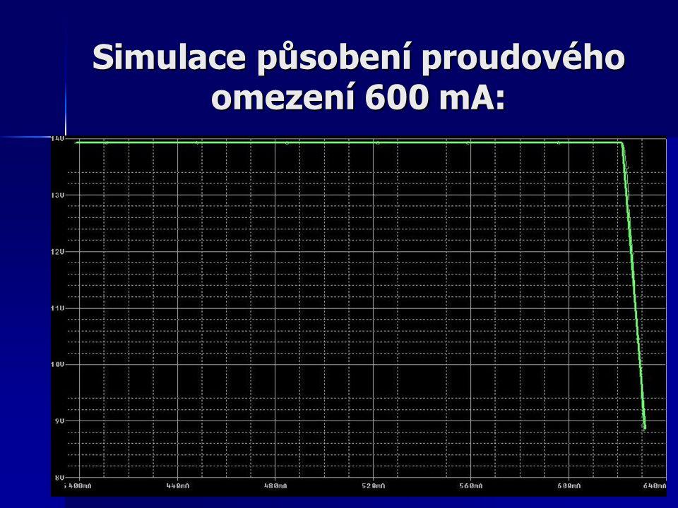 Simulace působení proudového omezení 600 mA:
