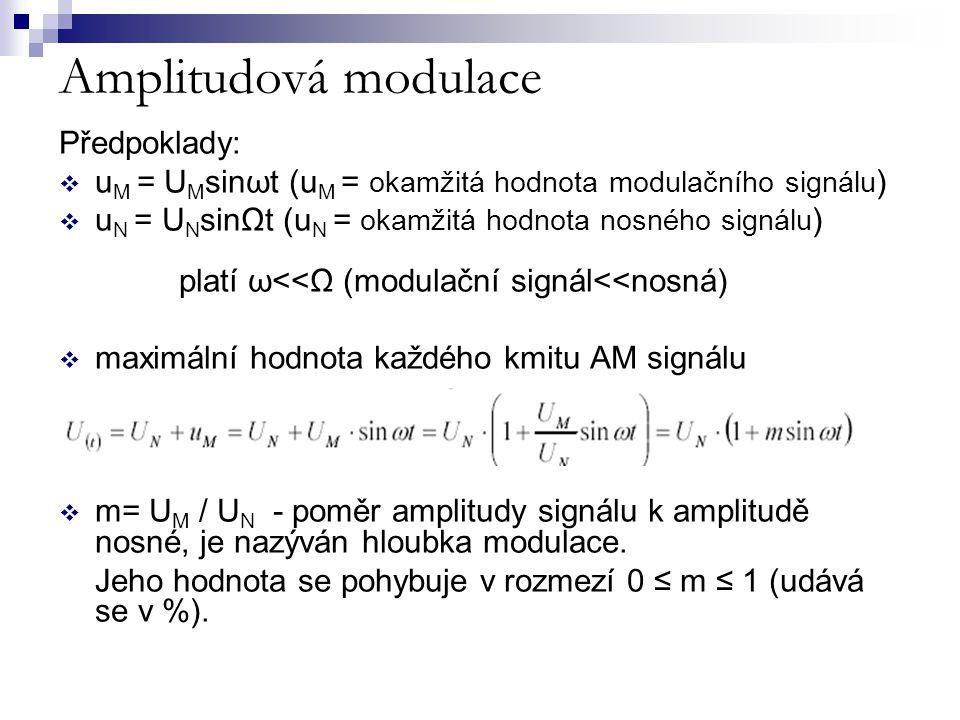 Amplitudová modulace Předpoklady: