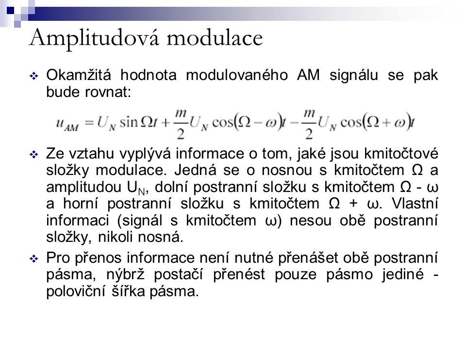 Amplitudová modulace Okamžitá hodnota modulovaného AM signálu se pak bude rovnat: