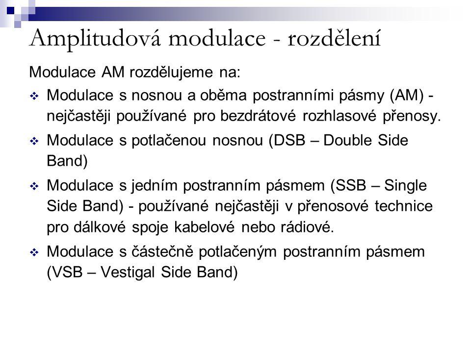 Amplitudová modulace - rozdělení