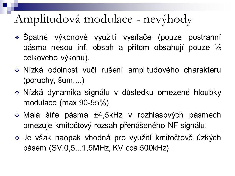 Amplitudová modulace - nevýhody