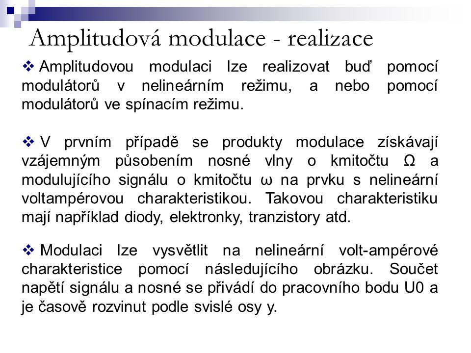 Amplitudová modulace - realizace