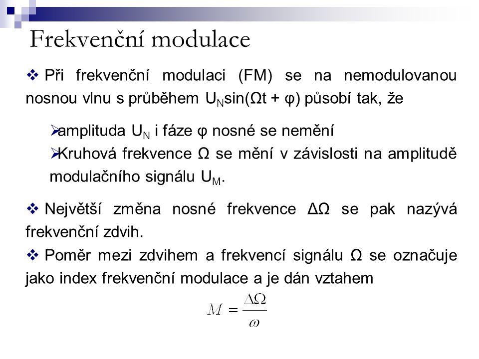 Frekvenční modulace Při frekvenční modulaci (FM) se na nemodulovanou nosnou vlnu s průběhem UNsin(Ωt + φ) působí tak, že.