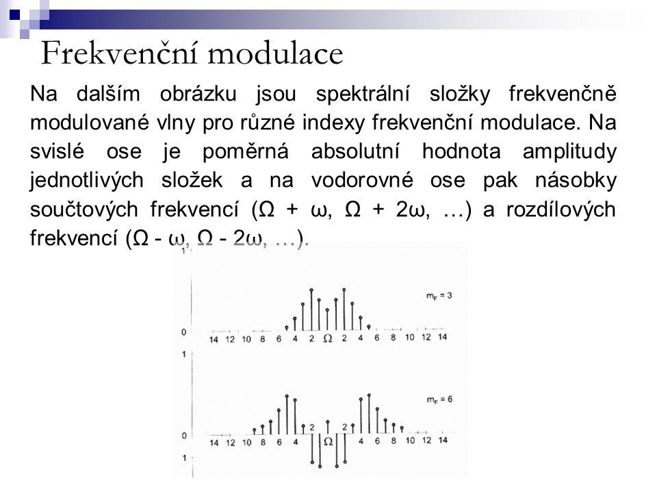 Frekvenční modulace