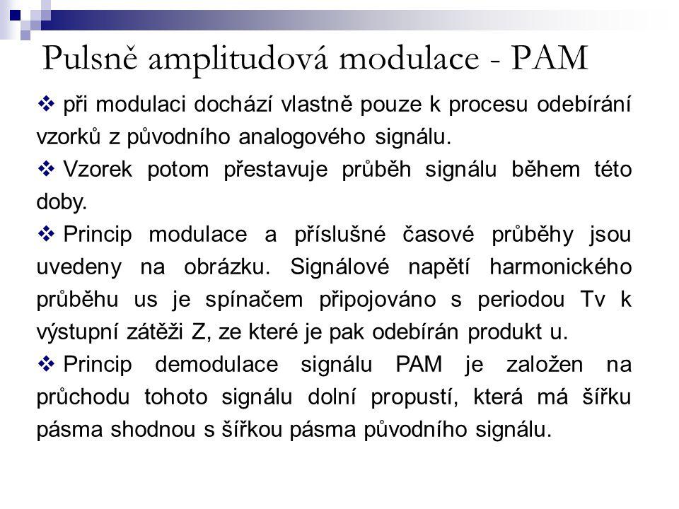 Pulsně amplitudová modulace - PAM
