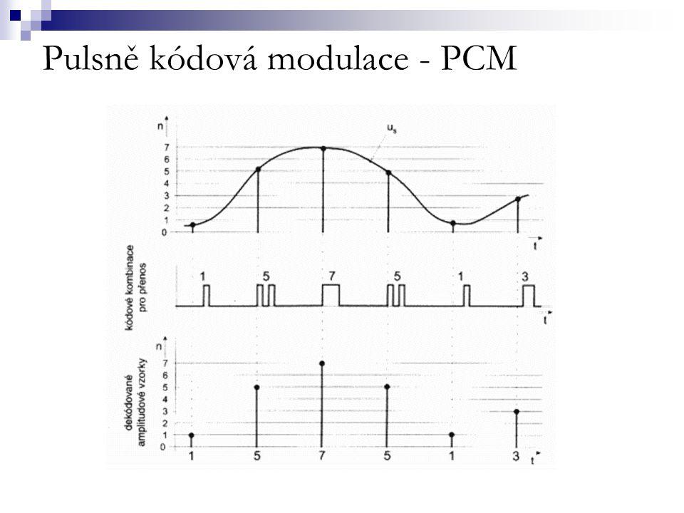 Pulsně kódová modulace - PCM