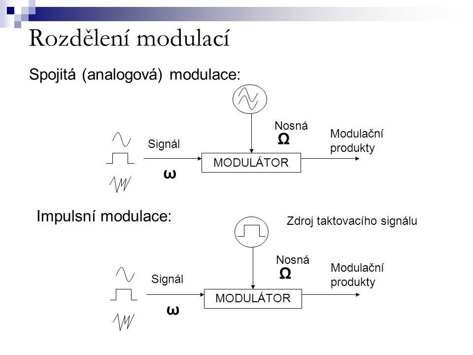 Zdroj taktovacího signálu