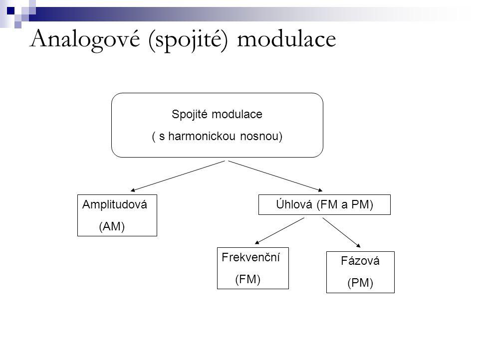 Analogové (spojité) modulace