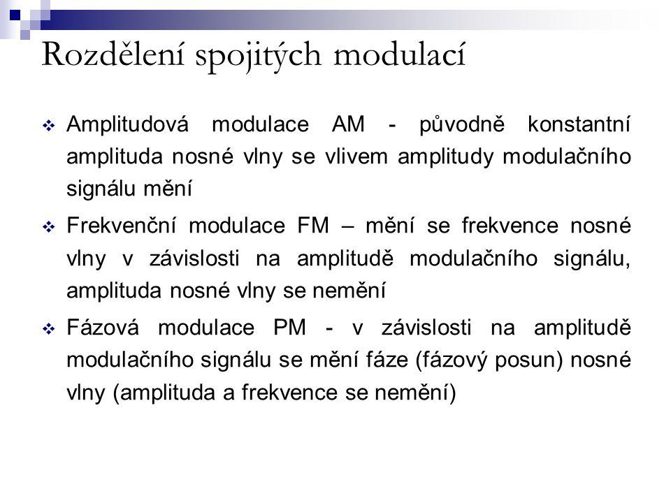 Rozdělení spojitých modulací
