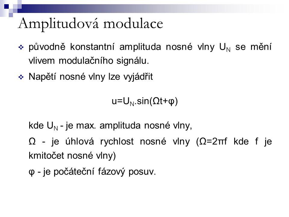 Amplitudová modulace původně konstantní amplituda nosné vlny UN se mění vlivem modulačního signálu.