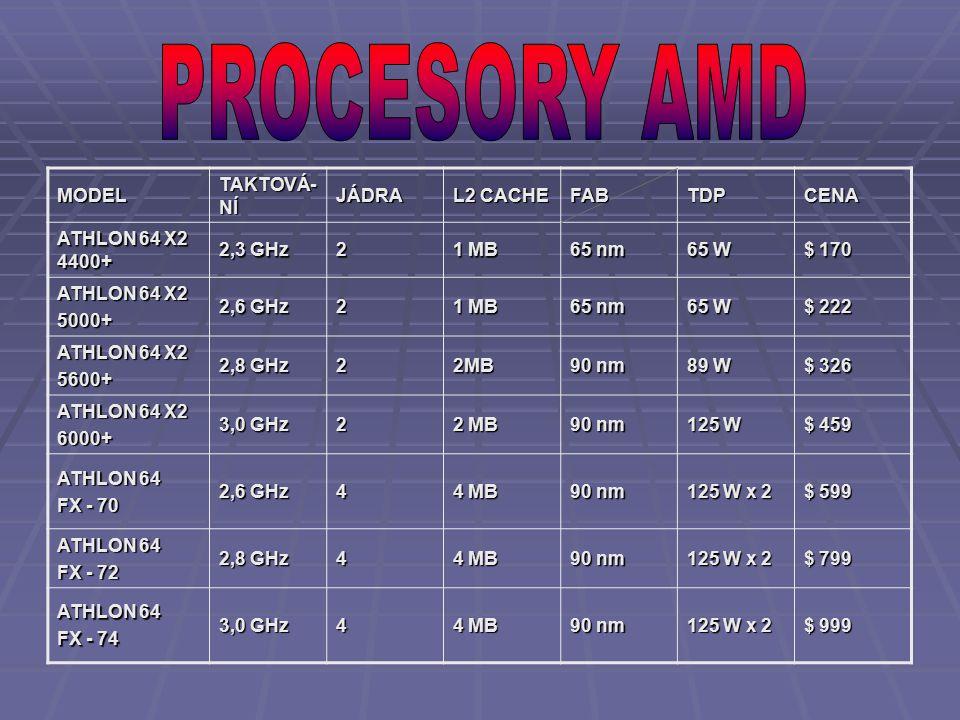 PROCESORY AMD MODEL TAKTOVÁ-NÍ JÁDRA L2 CACHE FAB TDP CENA