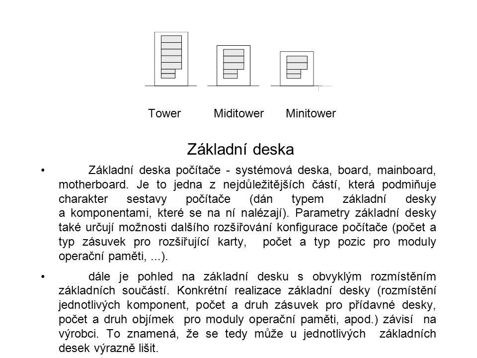 Základní deska Tower Miditower Minitower
