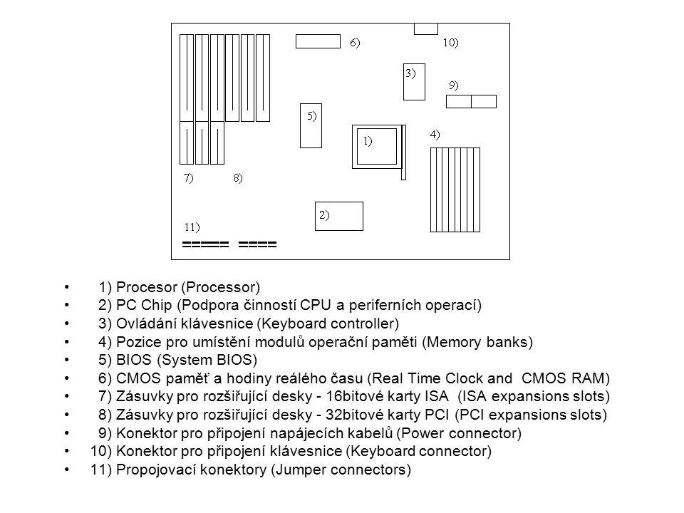 1) Procesor (Processor)