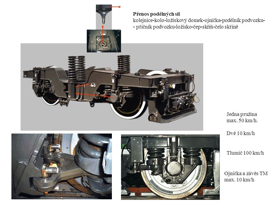 Přenos podélných sil kolejnice-kolo-ložiskový domek-ojnička-podélník podvozku- - příčník podvozku-ložisko-čep-skříň-čelo skříně.