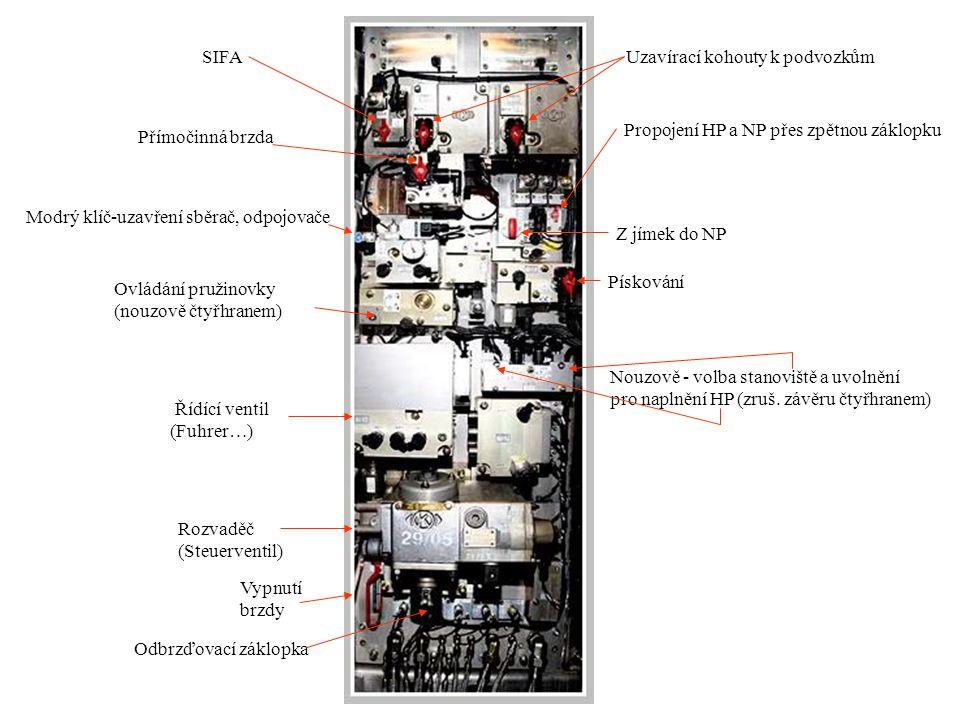 SIFA Uzavírací kohouty k podvozkům. Propojení HP a NP přes zpětnou záklopku. Přímočinná brzda. Modrý klíč-uzavření sběrač, odpojovače.