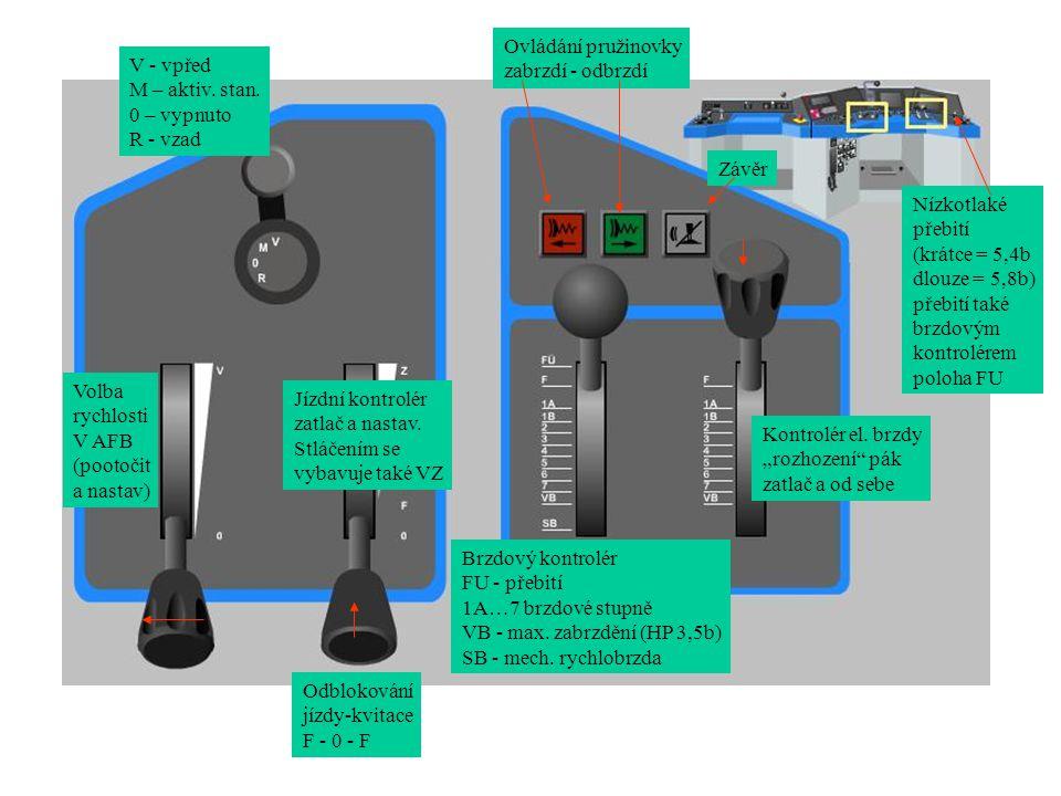 Ovládání pružinovky zabrzdí - odbrzdí. V - vpřed. M – aktiv. stan. 0 – vypnuto. R - vzad. Závěr.