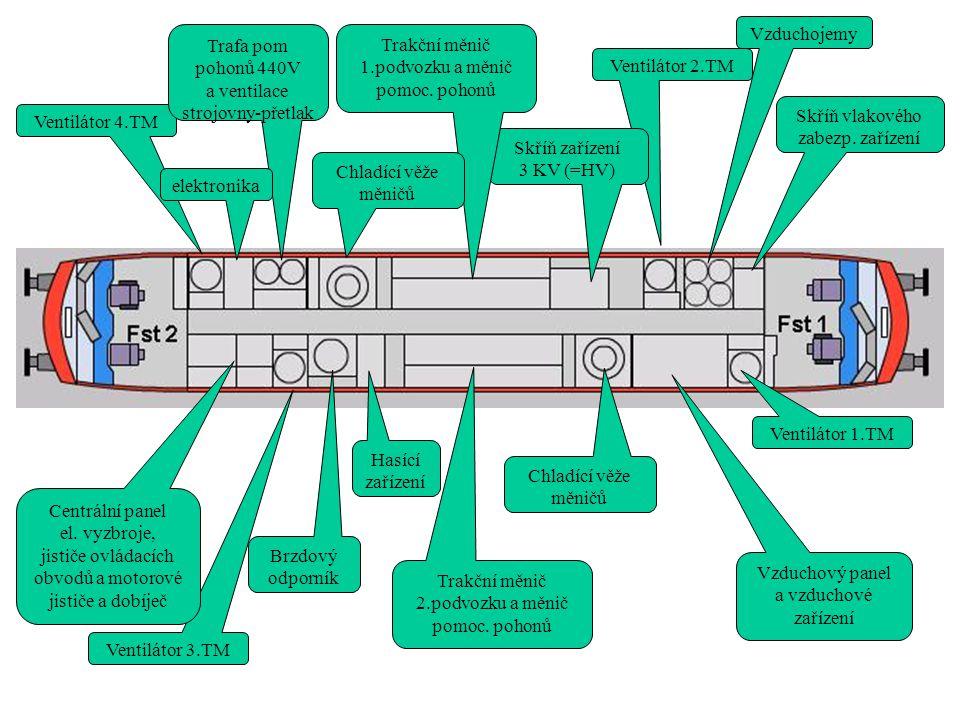 a ventilace strojovny-přetlak