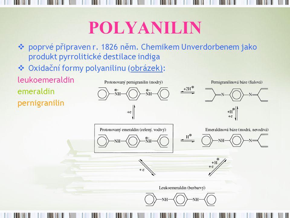 POLYANILIN poprvé připraven r. 1826 něm. Chemikem Unverdorbenem jako produkt pyrrolitické destilace indiga.