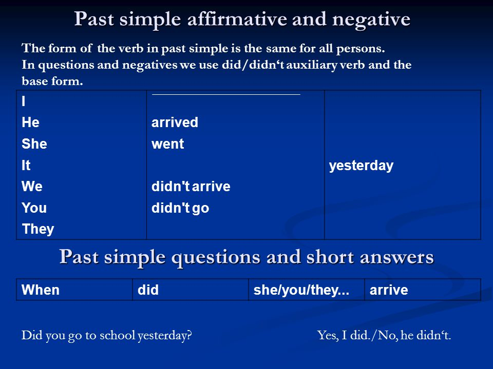 Past simple affirmative and negative