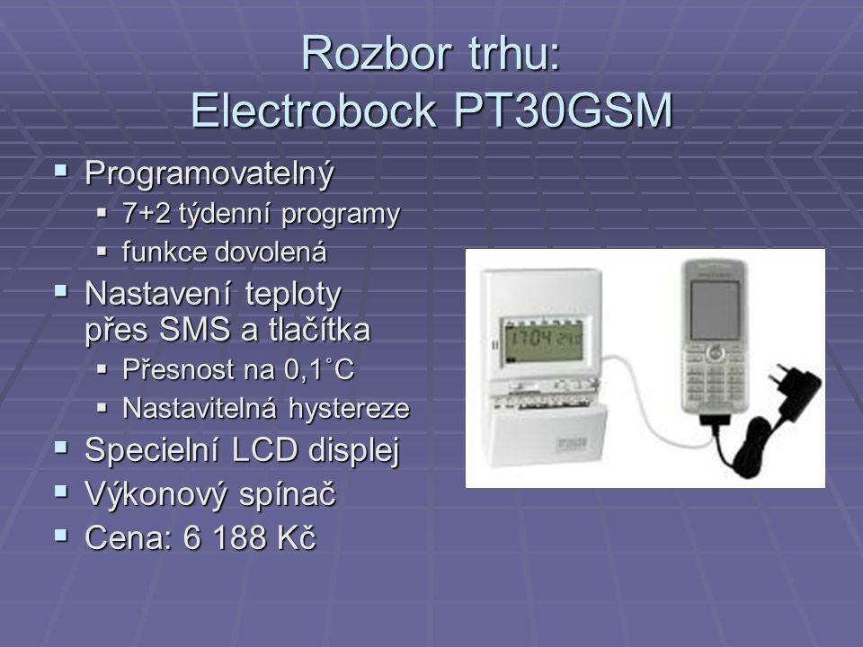 Rozbor trhu: Electrobock PT30GSM