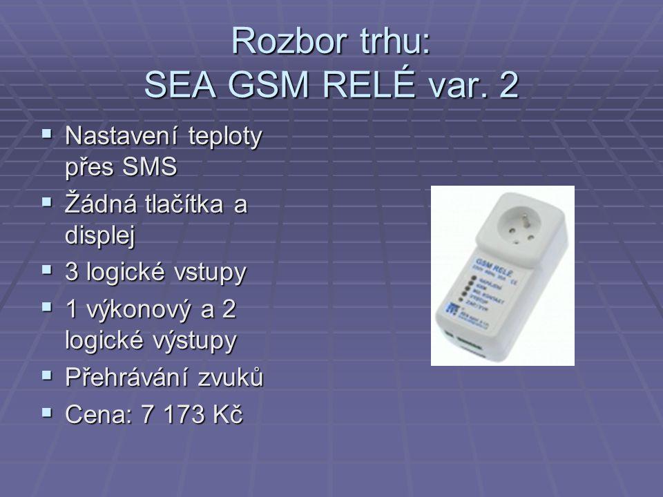 Rozbor trhu: SEA GSM RELÉ var. 2