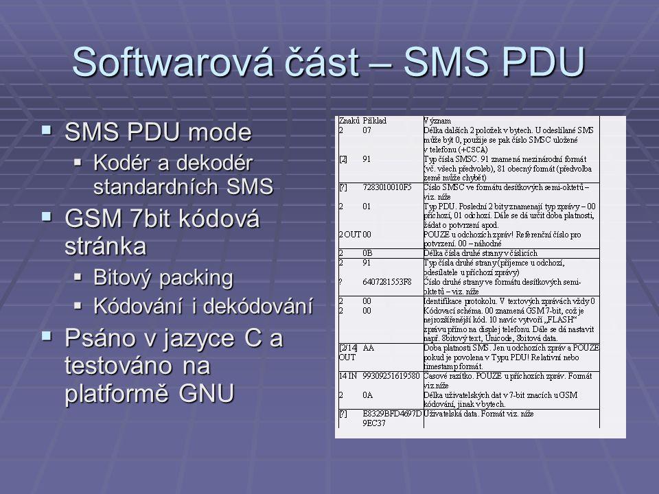 Softwarová část – SMS PDU