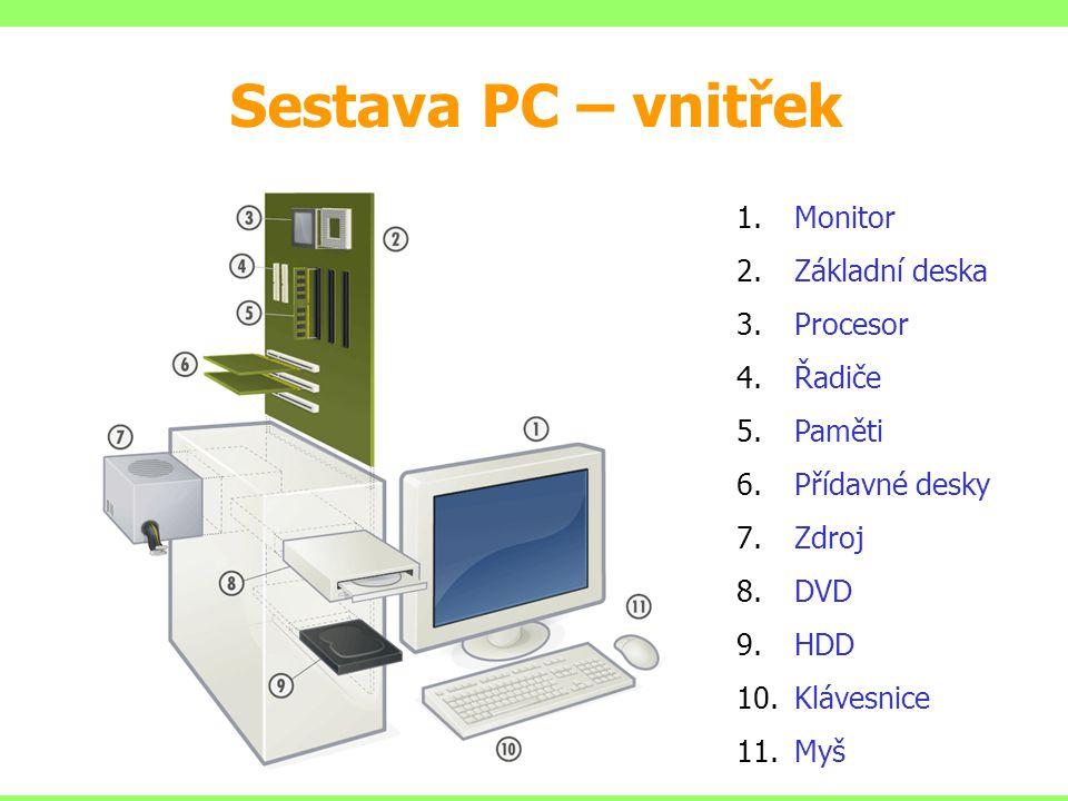 Sestava PC – vnitřek Monitor Základní deska Procesor Řadiče Paměti