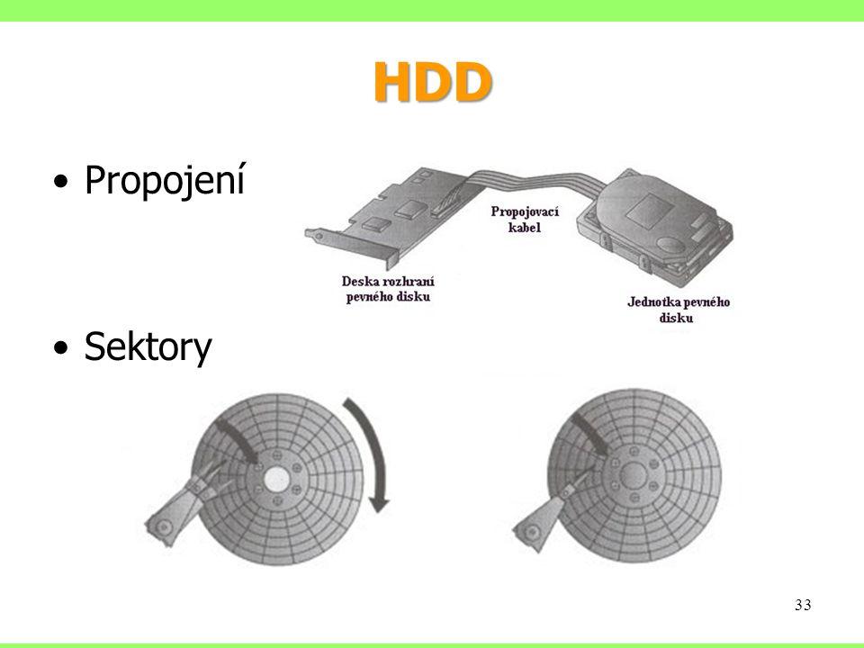HDD Propojení Sektory