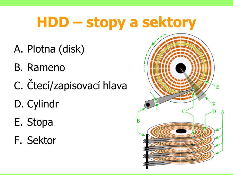 HDD – stopy a sektory Plotna (disk) Rameno Čtecí/zapisovací hlava
