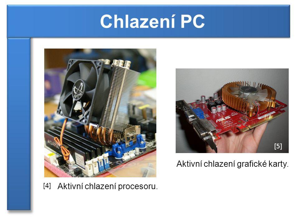 Chlazení PC Aktivní chlazení grafické karty.