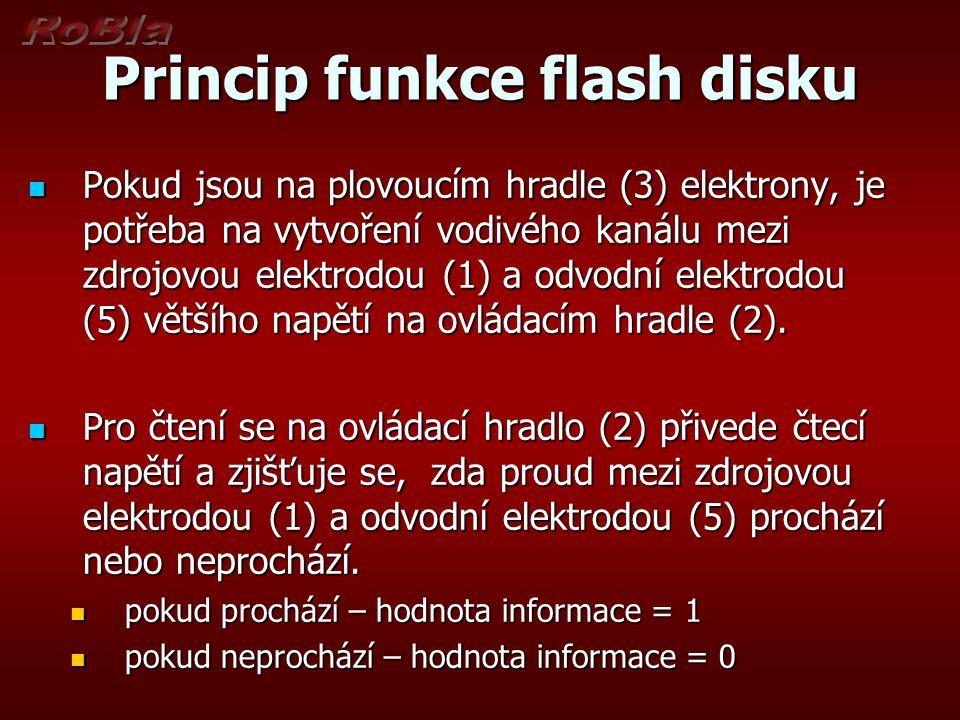 Princip funkce flash disku