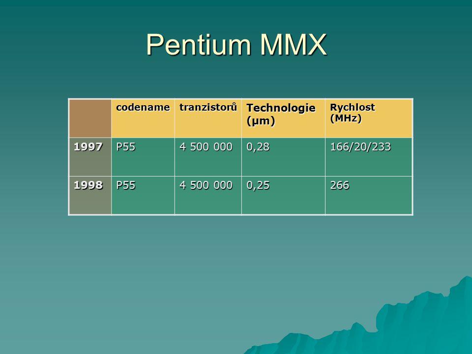 Pentium MMX Technologie (µm) 1997 P55 4 500 000 0,28 166/20/233 1998