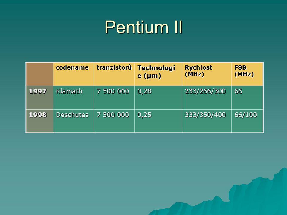 Pentium II Technologie (µm) 1997 Klamath 7 500 000 0,28 233/266/300 66