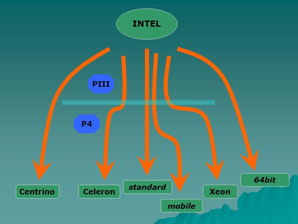 INTEL PIII P4 64bit standard Centrino Celeron Xeon mobile