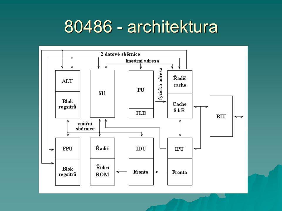 80486 - architektura