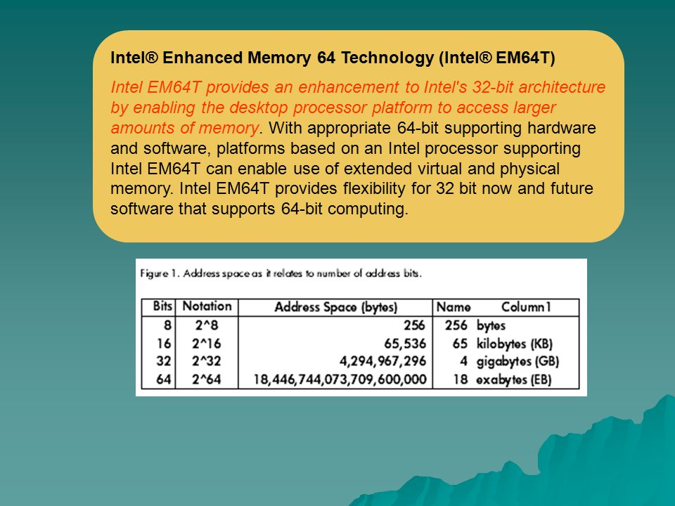 Intel® Enhanced Memory 64 Technology (Intel® EM64T)