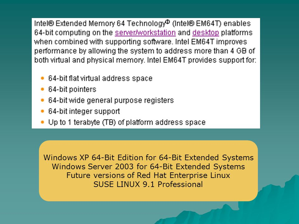 Windows XP 64-Bit Edition for 64-Bit Extended Systems