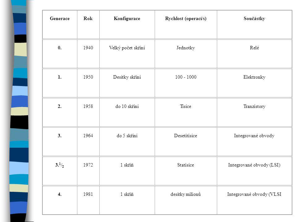 Integrované obvody (LSI)