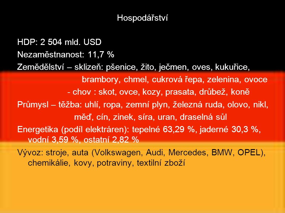 Hospodářství HDP: 2 504 mld. USD. Nezaměstnanost: 11,7 % Zemědělství – sklizeň: pšenice, žito, ječmen, oves, kukuřice,