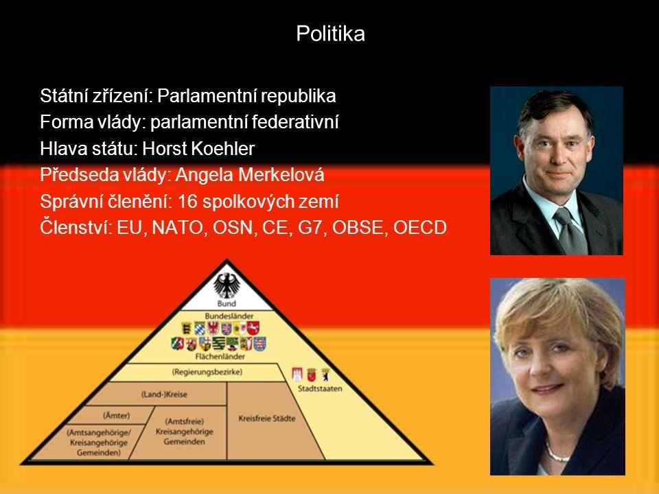 Politika Státní zřízení: Parlamentní republika